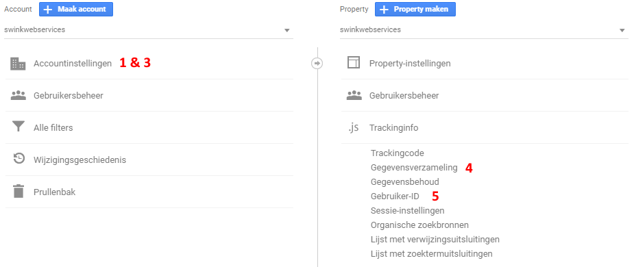 Google Analytics beheeromgeving en privacy instellingen