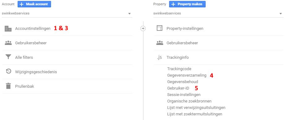 Google Analytics beheeromgeving en privacy instellingen